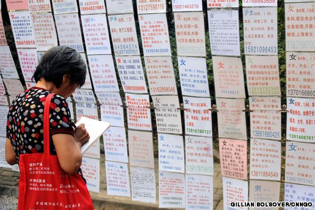 Marriage Markets China