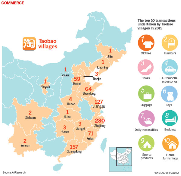 taobao-villages-in-china