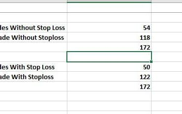 Bank Nifty Expiry