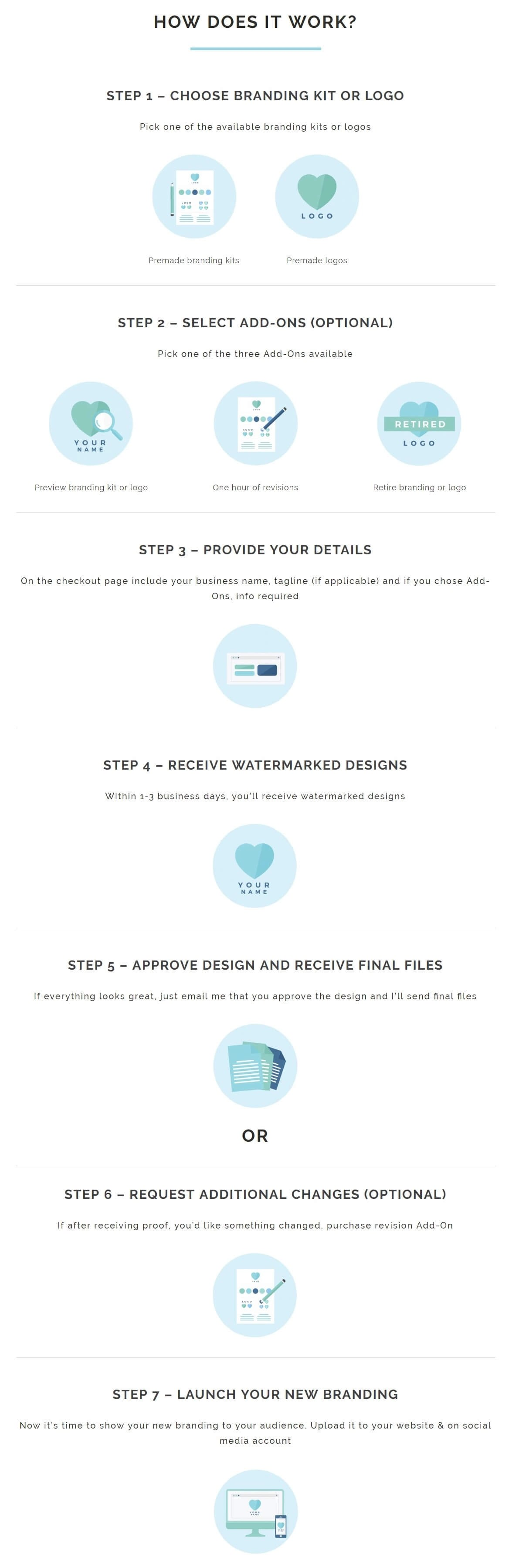 MintSwift Shop Process – How Does It Work From Choosing Branding Kit Or Logo To Launching It On Your Website And Social Media