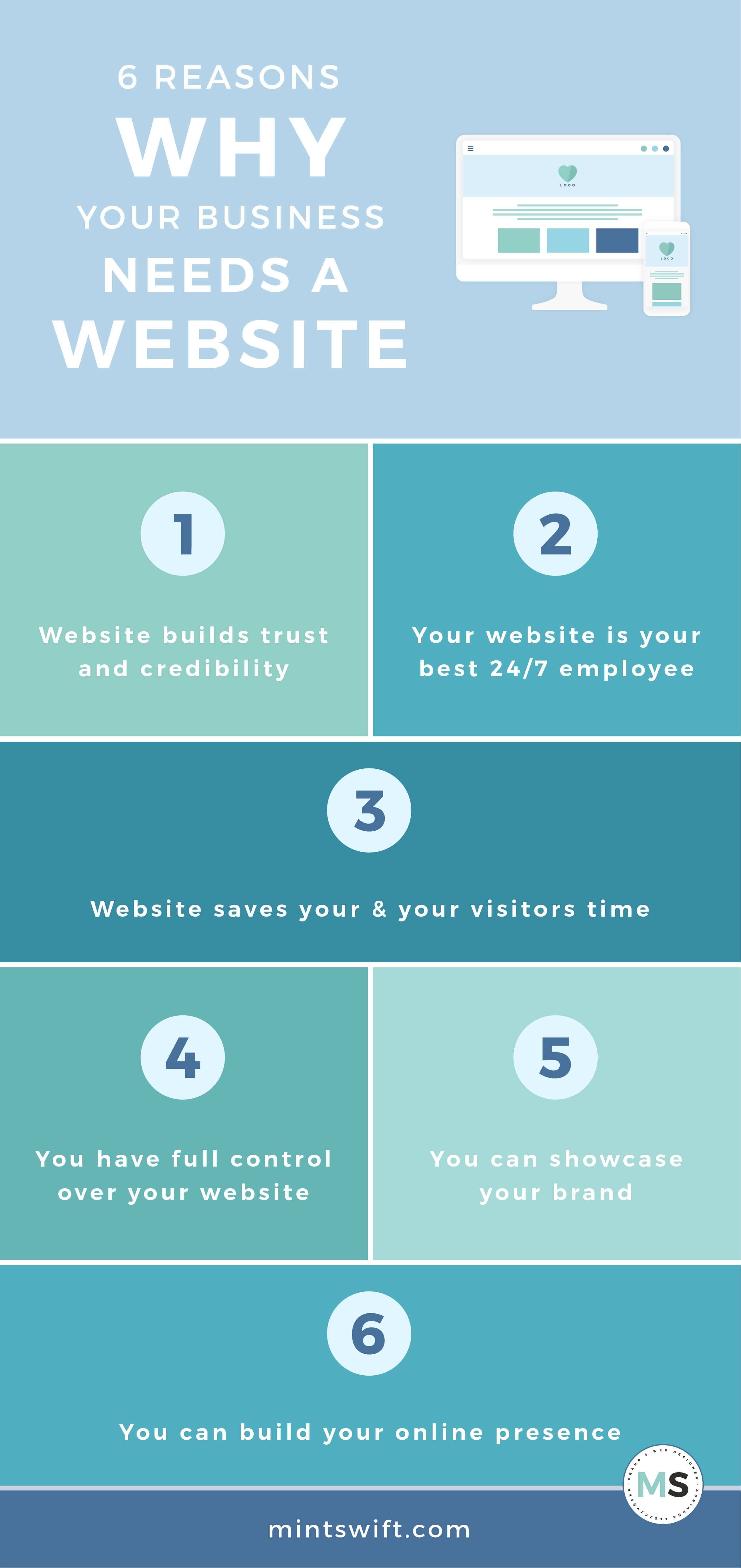 6 Reasons Why Your Business Needs a Website infographic - MintSwift