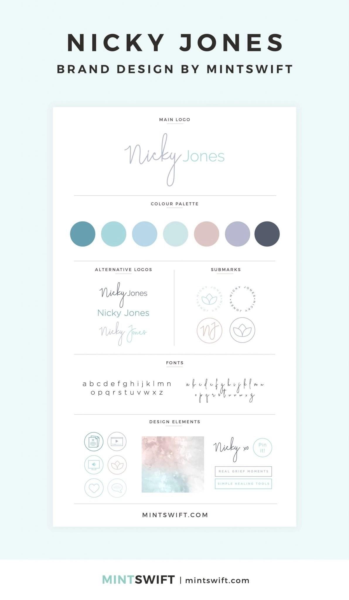 Nicky Jones - Brand Design - MintSwift - Adrianna Leszczynska