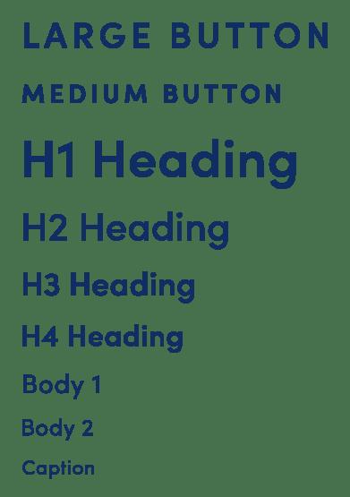 B&B Express Typeface, Type Scale - MintSwift