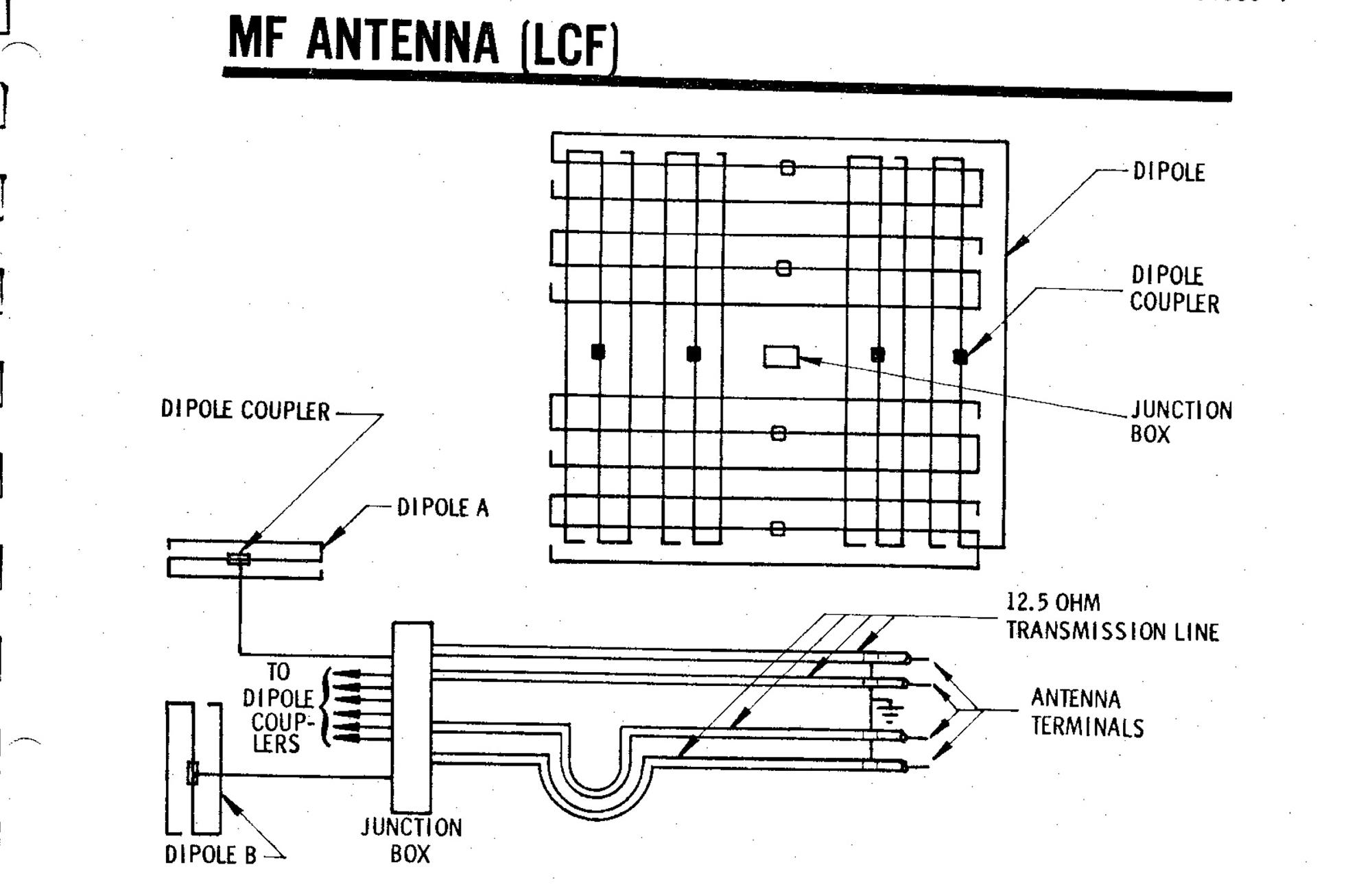 Minuteman Missile Uhf Radio Receiver