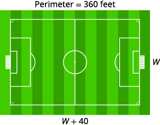 This image has an empty alt attribute; its file name is soccer_field_360_perimeter.jpeg
