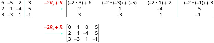 n the 3 by 4 matrix, the first row is 6, minus 5, 2, 3. The second row is 2, 1, minus 4, 5. The third row is 3, minus 3, 1, minus 1. Performing the operation minus 2 R3 plus R1 on the first row, the first row becomes 6 plus minus 2 times 3, minus 5 plus minus 2 times minus 3, 2 plus minus 2 times 1 and 3 plus minus 2 times minus 1. This becomes 0, 1, 0, 5. The remaining 2 rows of the new matrix are the same.