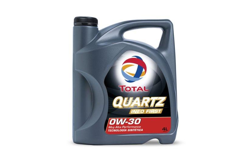 Total Quarzt