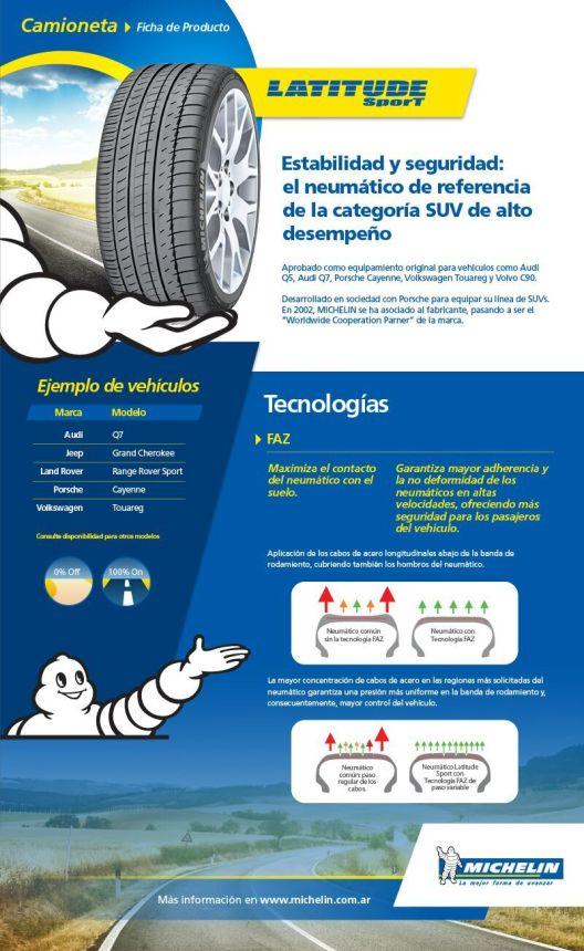 Michelin Lattitude Sport
