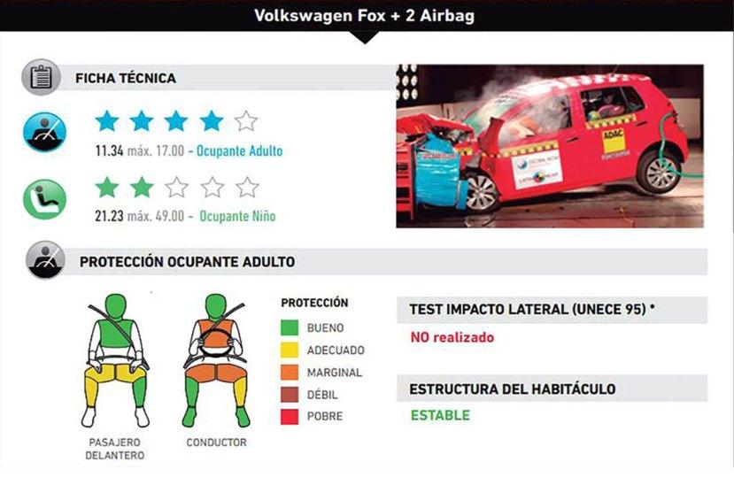 Testo de choque LatinNCAP Volkswagen Fox