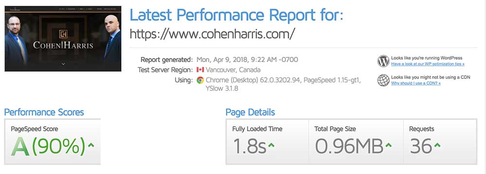 cohen harris website speed test