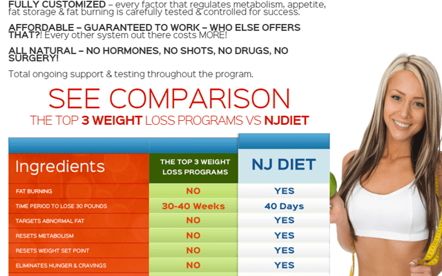 NJ Diet review