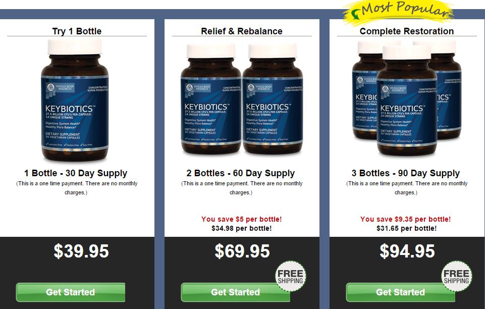 keybiotics reviews