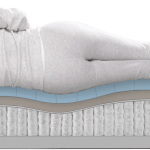 The Benefits of Purchasing a Good Quality Mattress