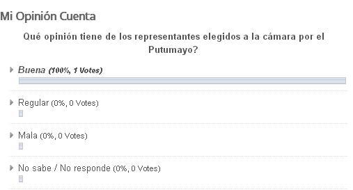Mi Opinión Cuenta – Que Opiníon tiene de los representantes elegidos a la cámara por el Putumayo