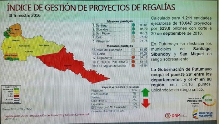 Santiago Putumayo, sobresaliente en proyectos de regalías