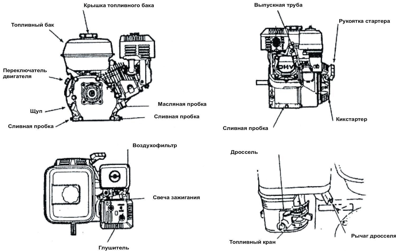 4 Lifan Lf 160f Lf 168