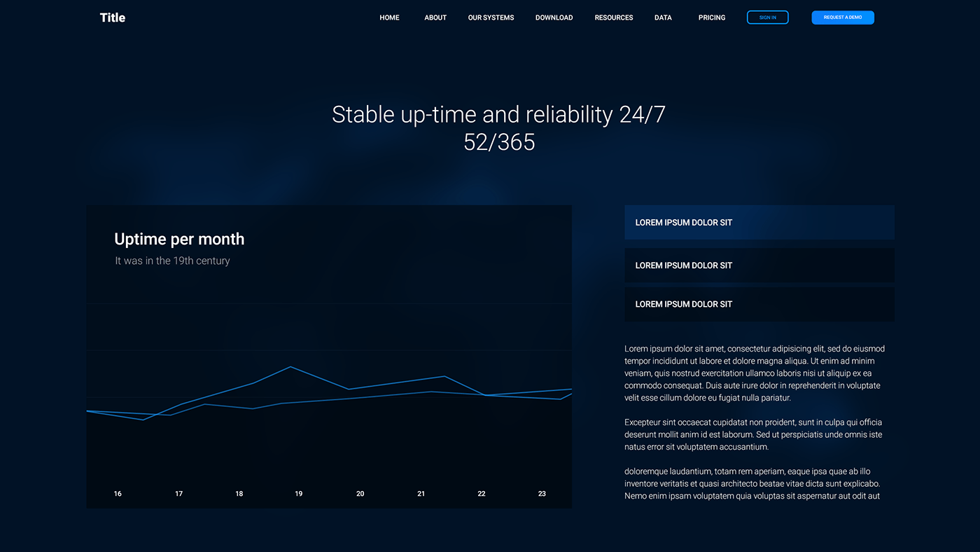 Data Visualization Project Showcase Amp Ideas On Behance