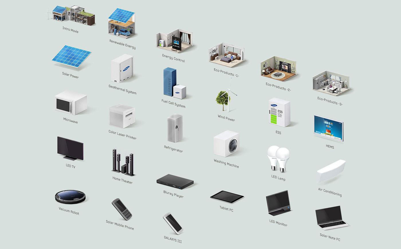 Samsung Smart Grid On Behance