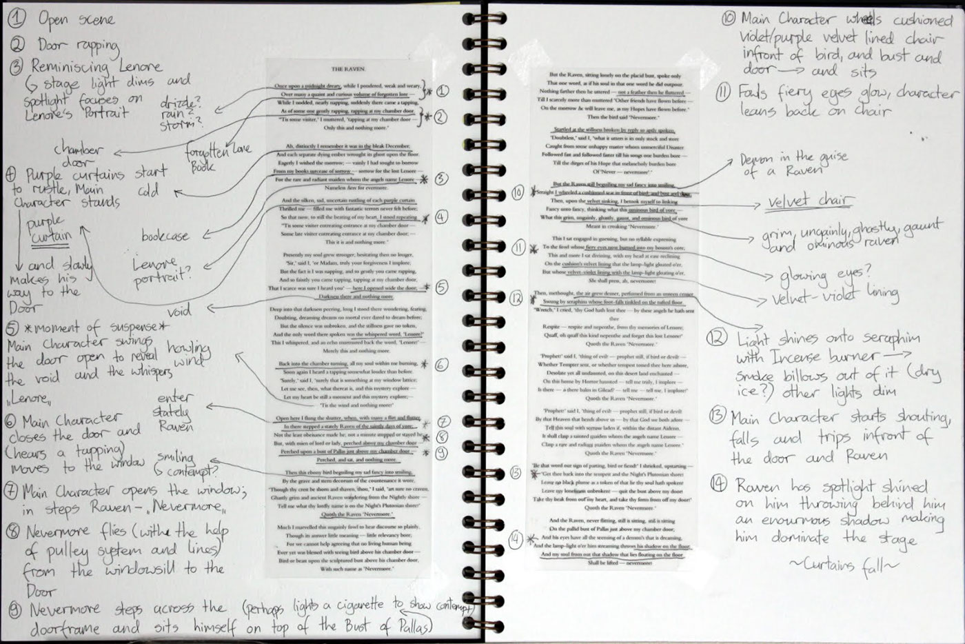 The Raven Project Sketchbook On Behance