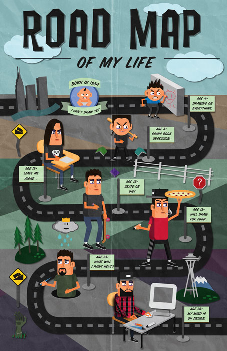 roadmap of my life poster design on