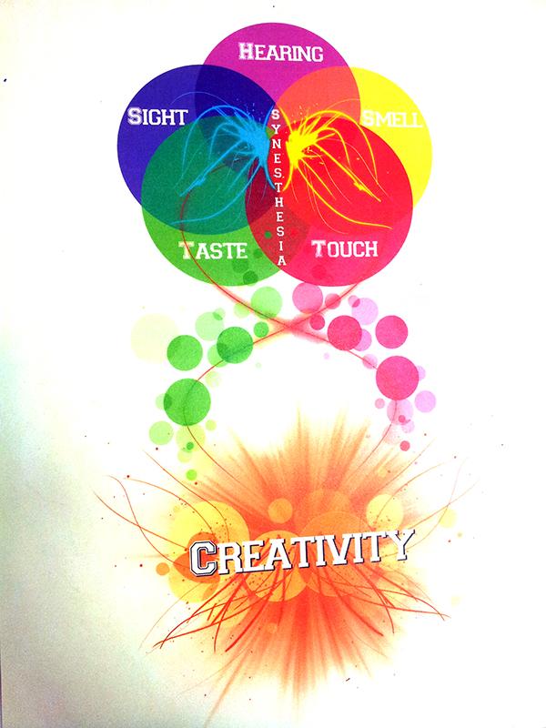 Poster do filme Synesthesia