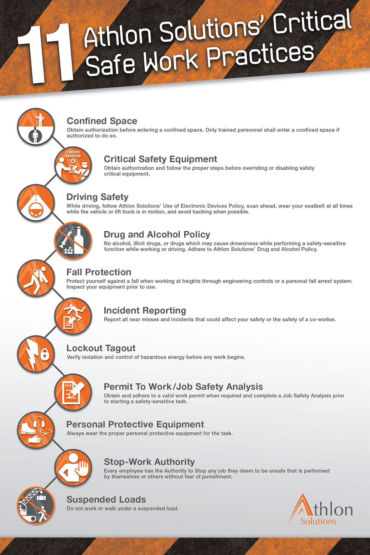 Critical Safe Work Practices Poster On Behance