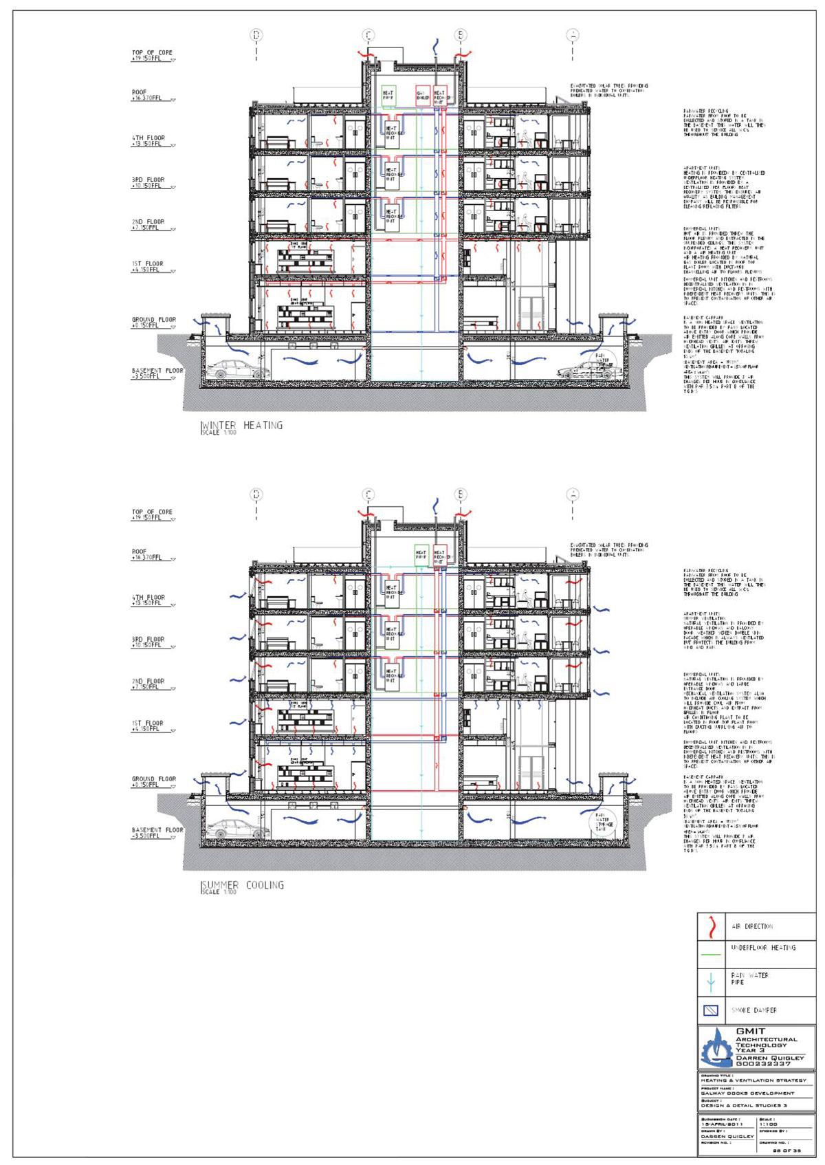 Proposed Galway Docks Multistorey Development On Behance