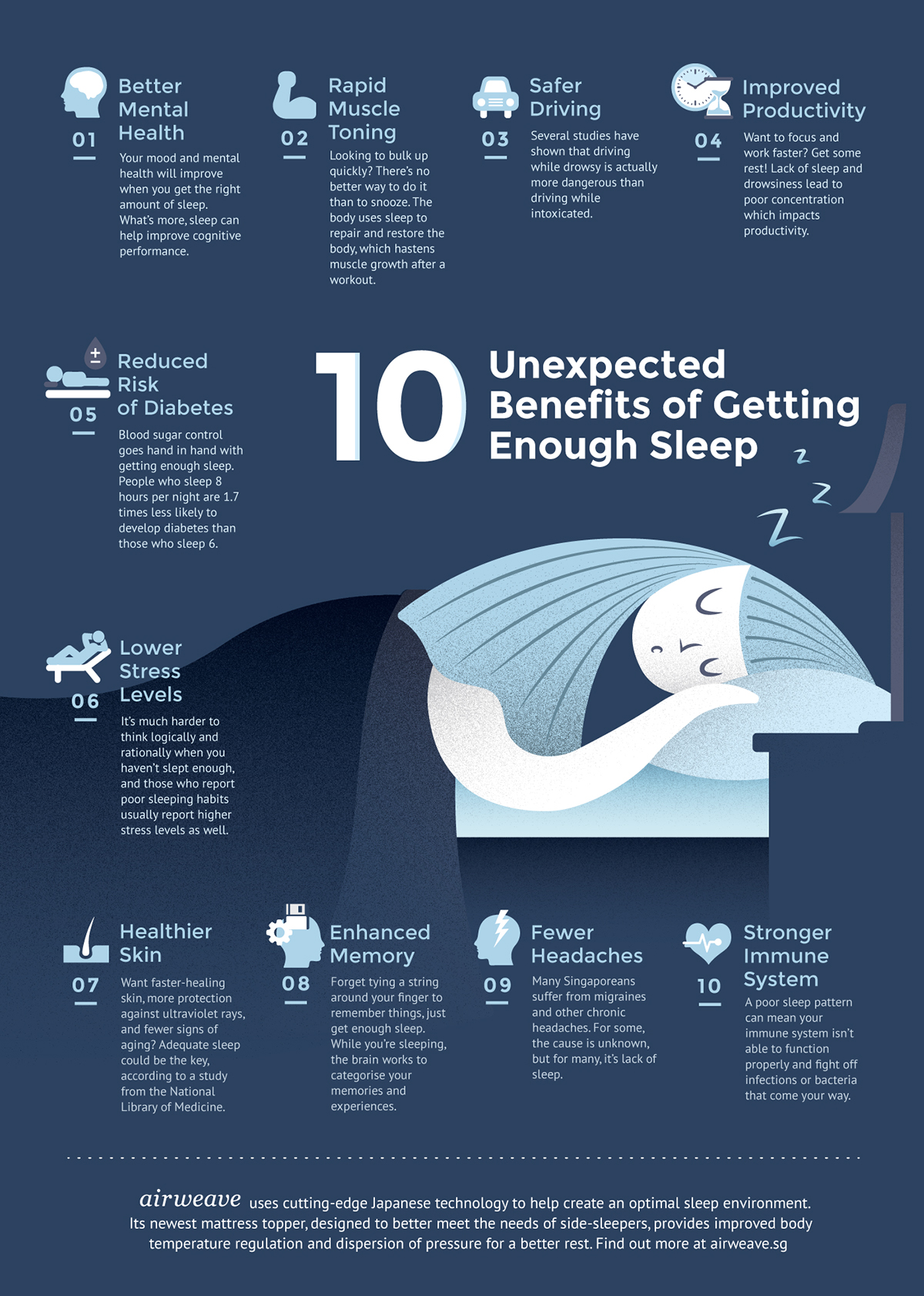 Infographic Benefits Of Getting Enough Sleep On Behance
