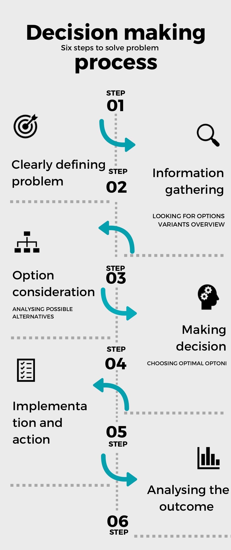 Ui Ux Process On Behance
