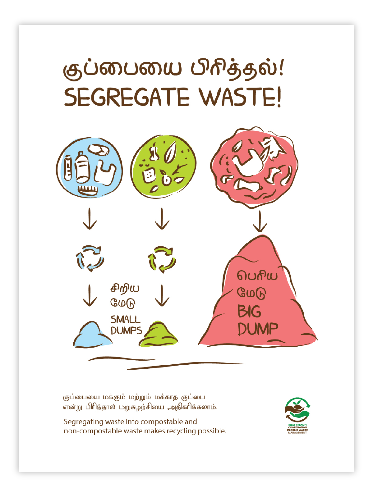 Waste Awareness Campaign on Behance