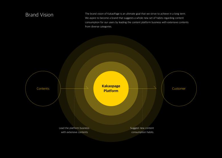 kakaopage-Brand-eXperience-Design-Renewal-03