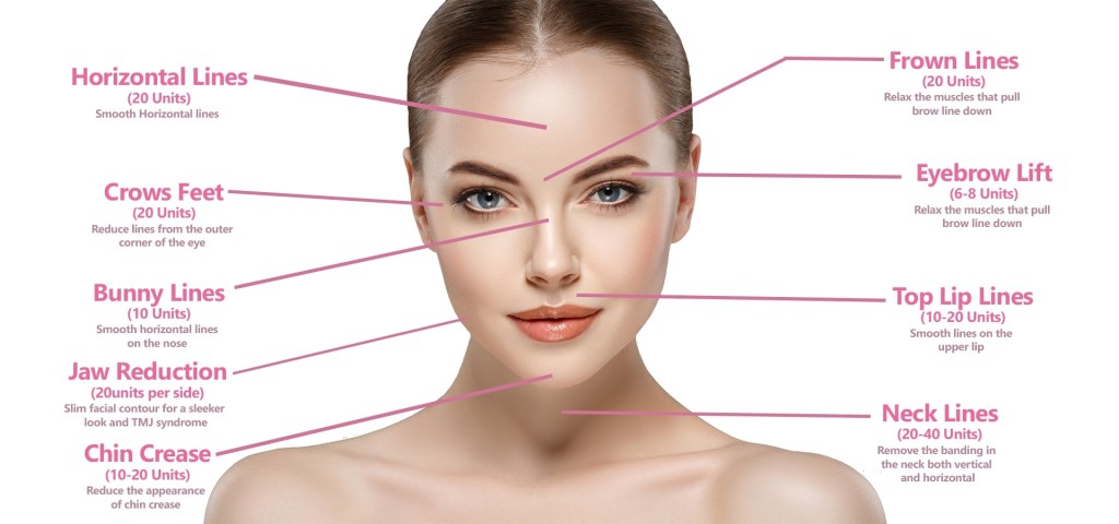 Botox injections face areas can be treated