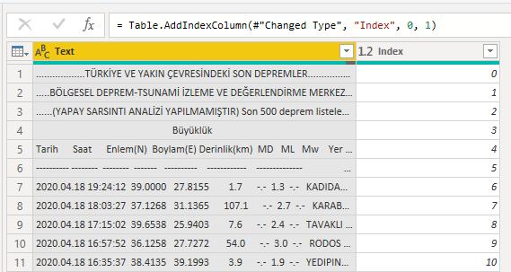 microsoft-power-bi-web-url-split-column-index-end
