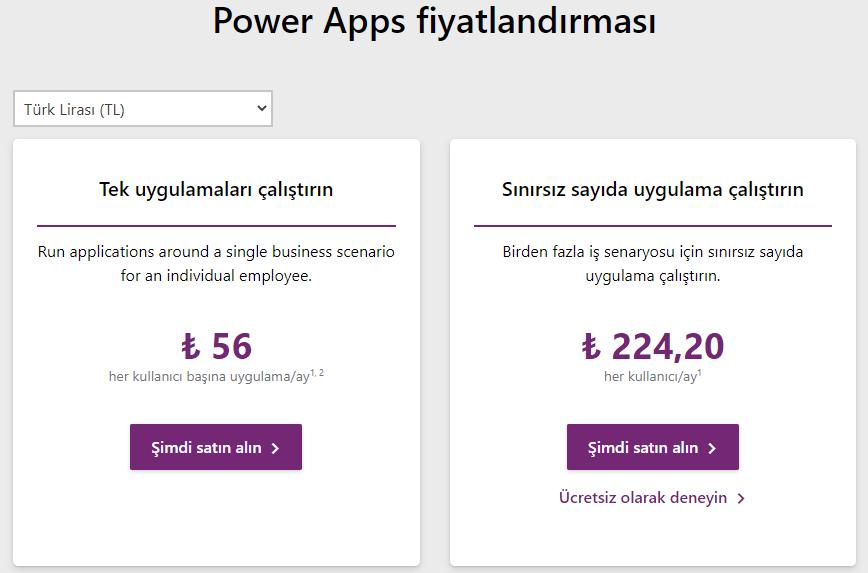 microsoft power bi power apps power platform license