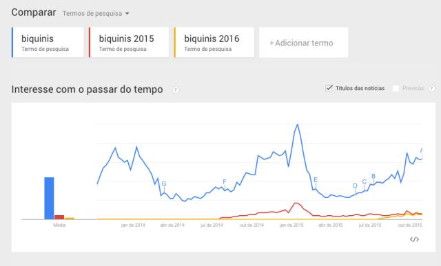 dicas-para-e-commerce-loja-virtual-google-trends