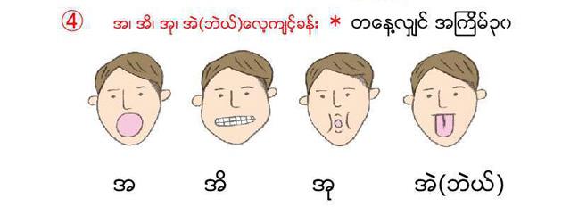 ミャンマー語版のあいうべ体操