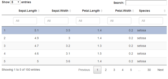 Iris Data Table