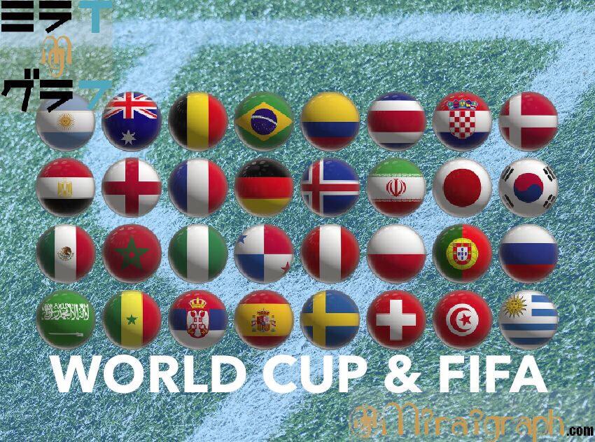 サッカーFIFAワールドカップとは!? 5月21日はFIFAが設立された日