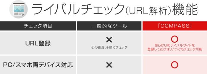 comparison_table_03