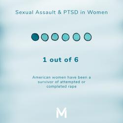 1 out of 6 women are sexually assaulted