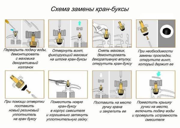 Как снять вентиль с кран буксы – как поменять или снять ...