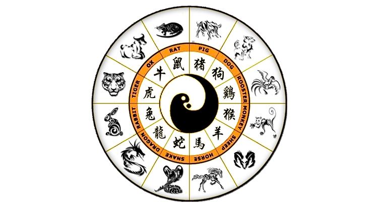 Японский гороскоп удачи на 2021 год