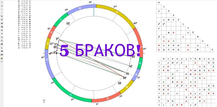 Как посмотреть в гороскопе сколько будет браков? Самый простой способ