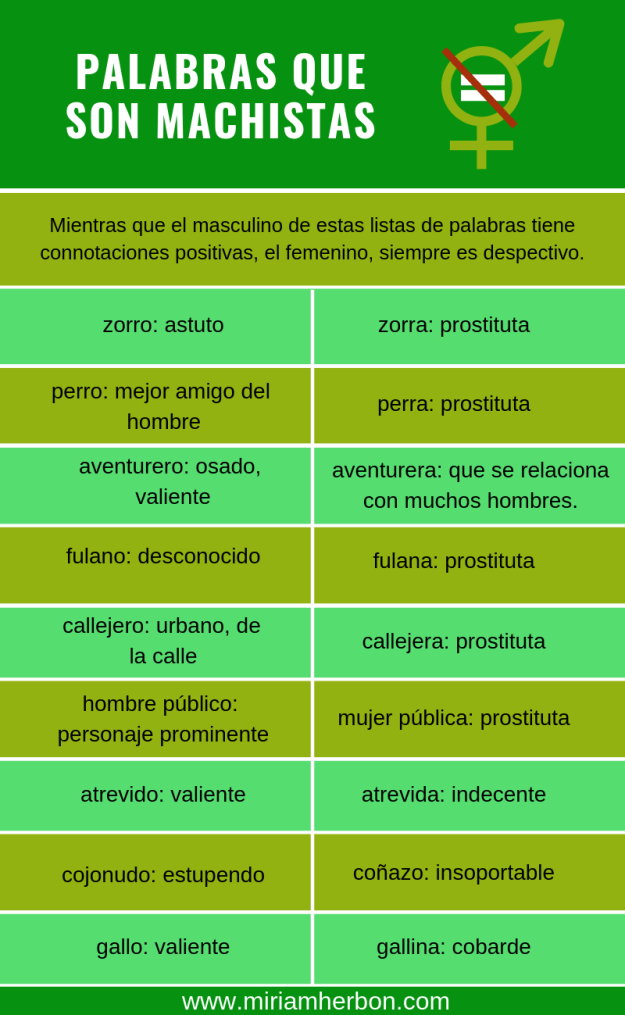 lenguaje inclusivo uso del español