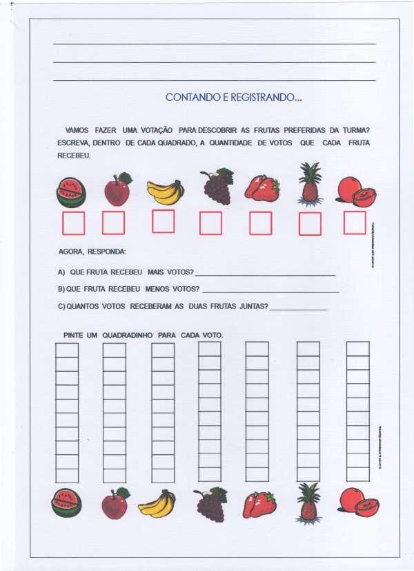 Gráfico com frutas e alimentos - Parte 2
