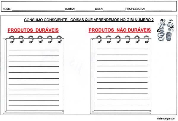 Consumo Consciente–Gibi 2 da Turma da Mônica - Folha 01