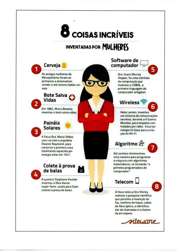Oito coisas incríveis inventadas por mulheres