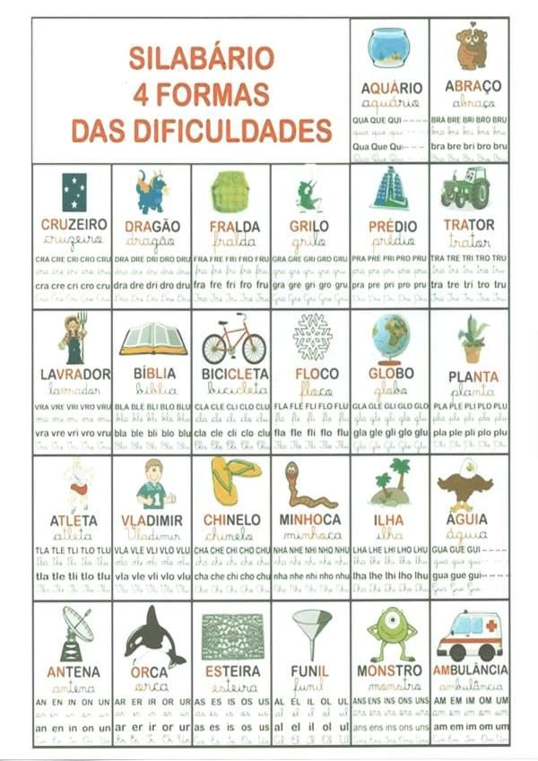 Silabário-Dificuldades Ortográficas