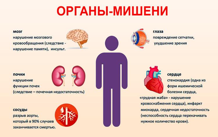 hipertenzijos krizės kurso vaistai krizei palengvinti