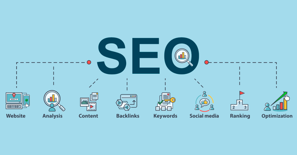 What is SEO and how can it grow my business? - Đào tạo SEO Bát ...